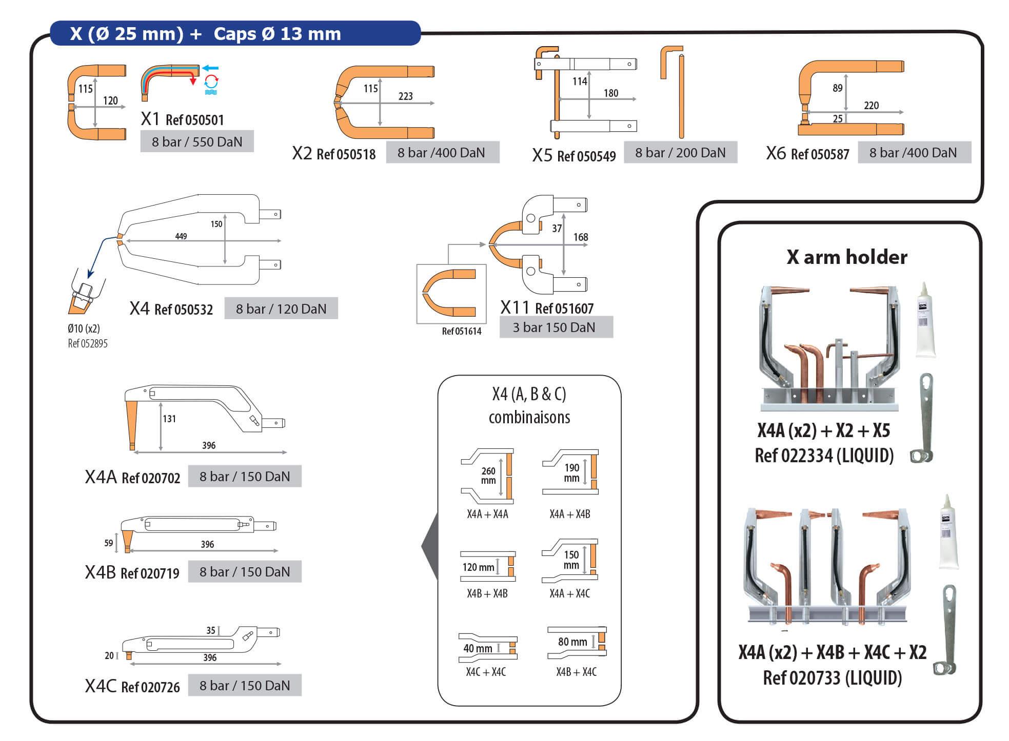 ZESTAW ELEKTROD TYPU X (022324)