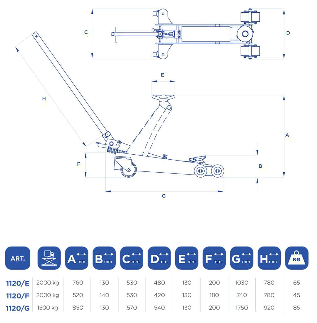 wymiary Hydraulicznych  podnośników wózków OMCN 1120